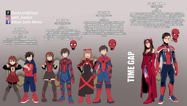 My Marvel Academia...LMAO wtf
