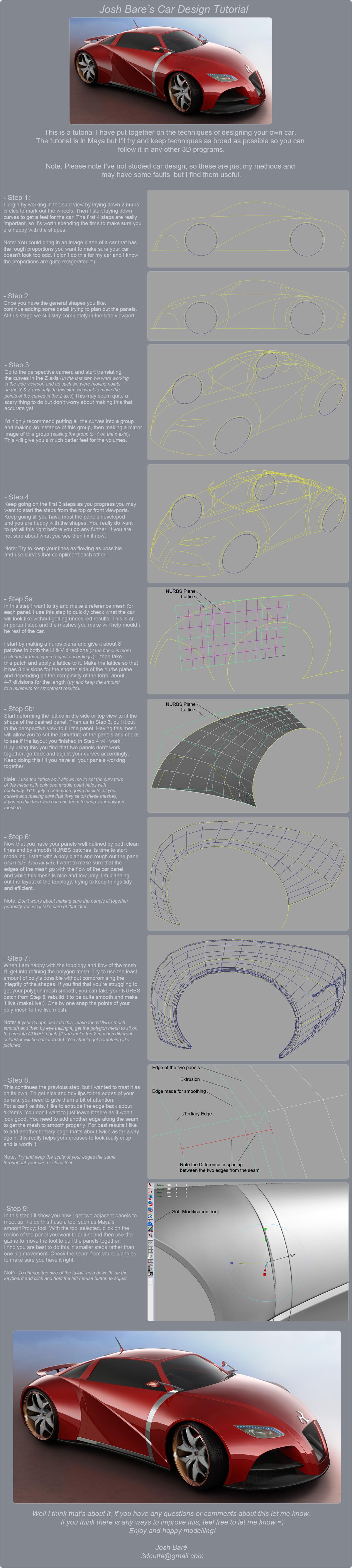 3DnuTTa's Car Design Tutorial