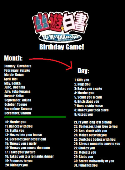 Yu Yu Hakusho Birthday Scenario Game by hetalia-fangirly on