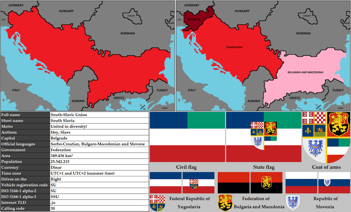 South-Slavic Union by VittorioMatteo on DeviantArt