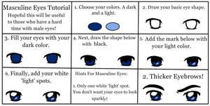 Masculine Eyes Tutorial