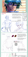 Step by Step Tutorial - My way - Rin Okumura by Rin-Shiba