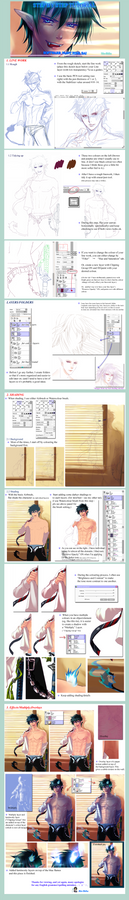 Step by Step Tutorial - My way - Rin Okumura