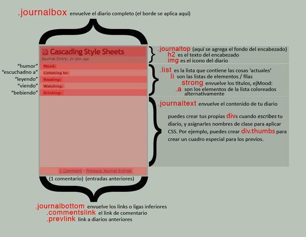 Estructura del diario ref by lferro on deviantart for Estructura del periodico mural