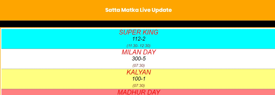 India's Top Satta Matka Live Result Site by