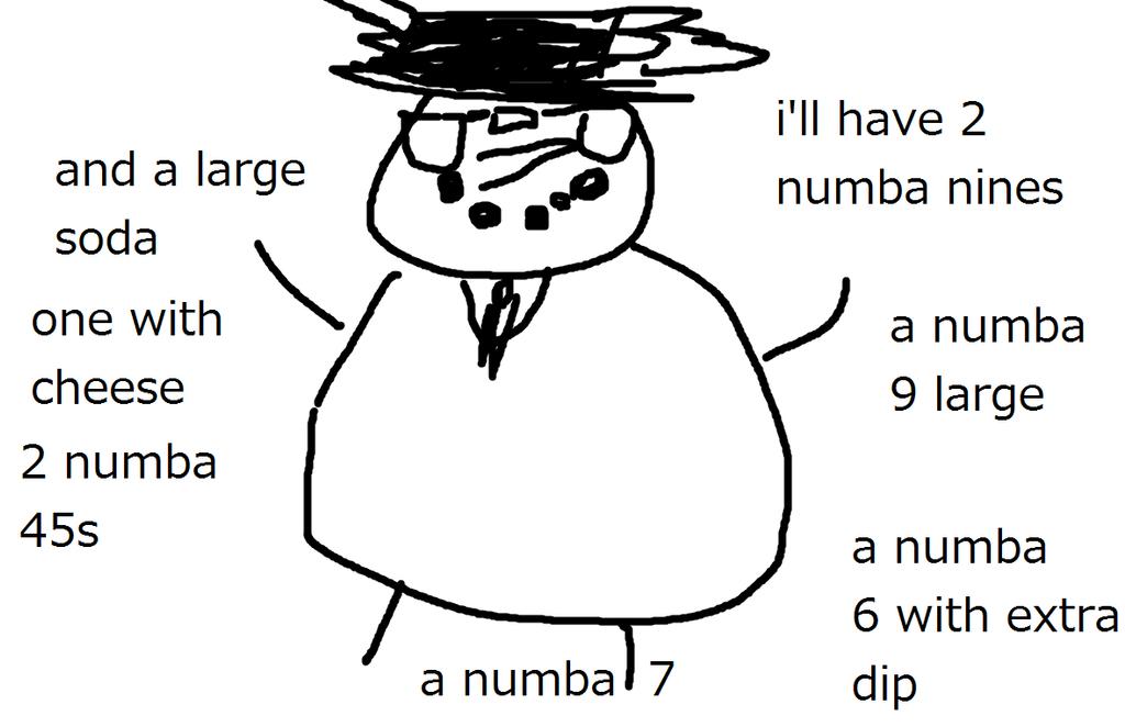 chillian is fat by ivansel