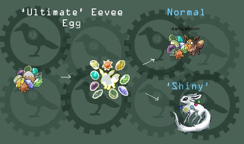 Gold Shiny Pokemon Sprites Images | Pokemon Images