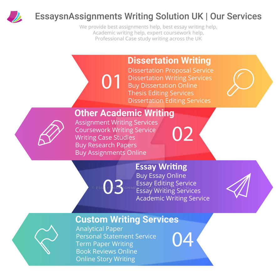Online editing services reviews