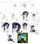 Tutorial Drawing Anime Guide