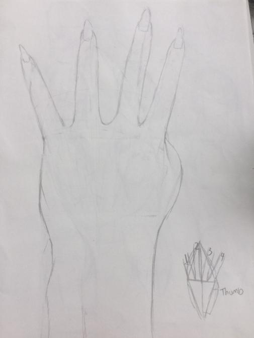 Hand Practice - Attempt #2 by vicky271
