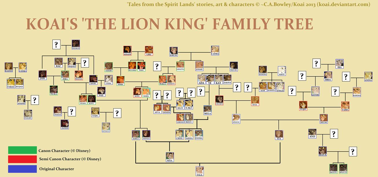 EtPR Family Tree by Kobbzz