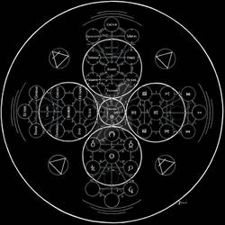 The Kabbalah and it's paths