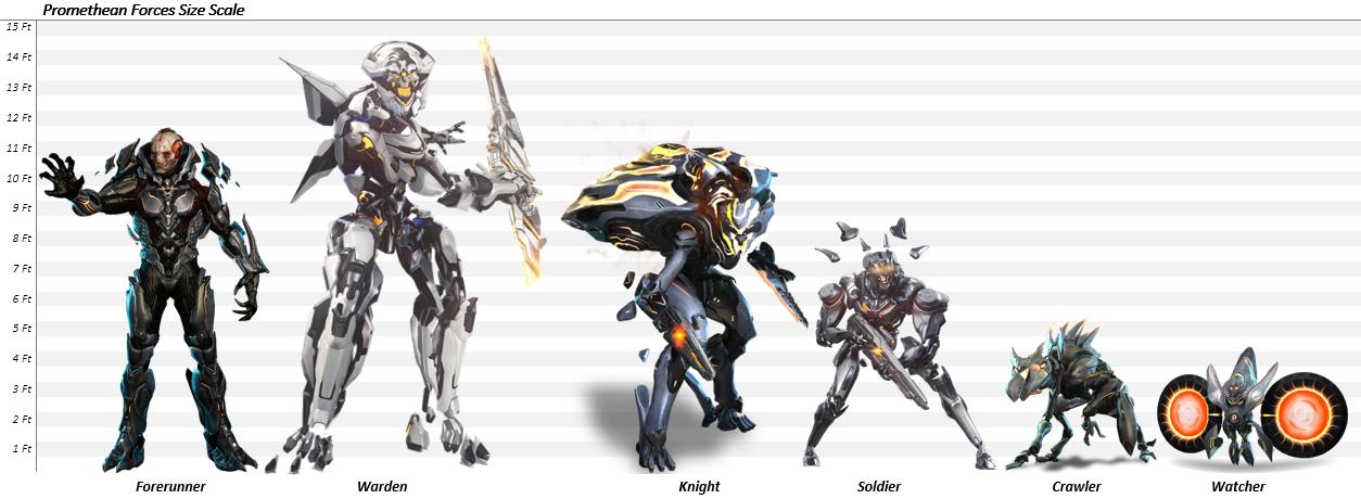 Autobots The Autobots Vs CTRL-Z - Flesh Eater - Space Dementia