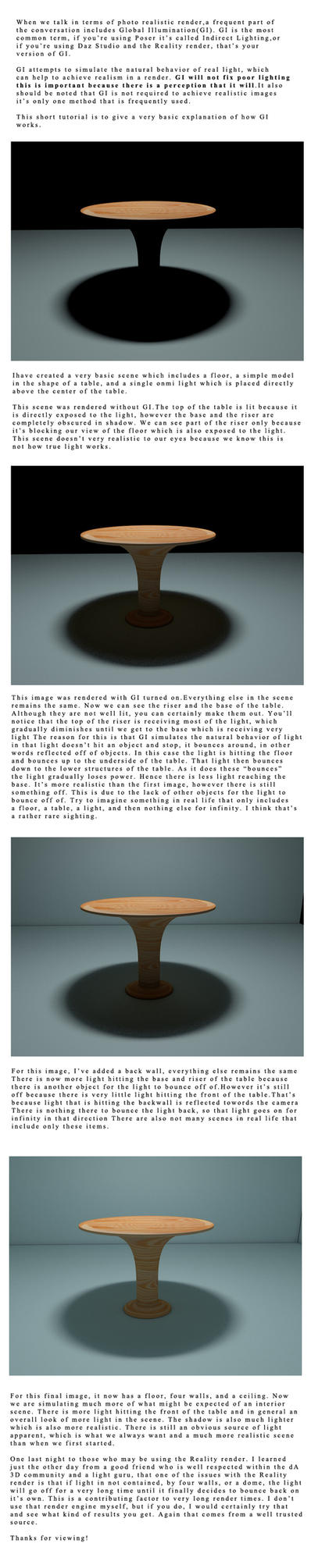 A basic intro to Global Illumination by 3dstage