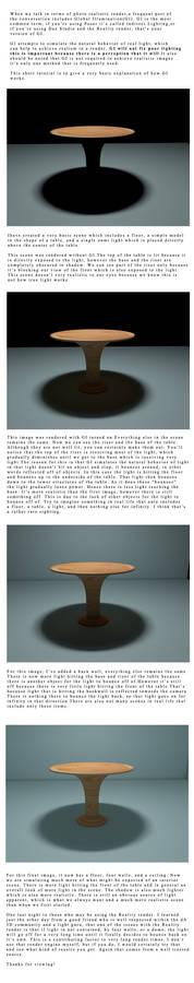A basic intro to Global Illumination