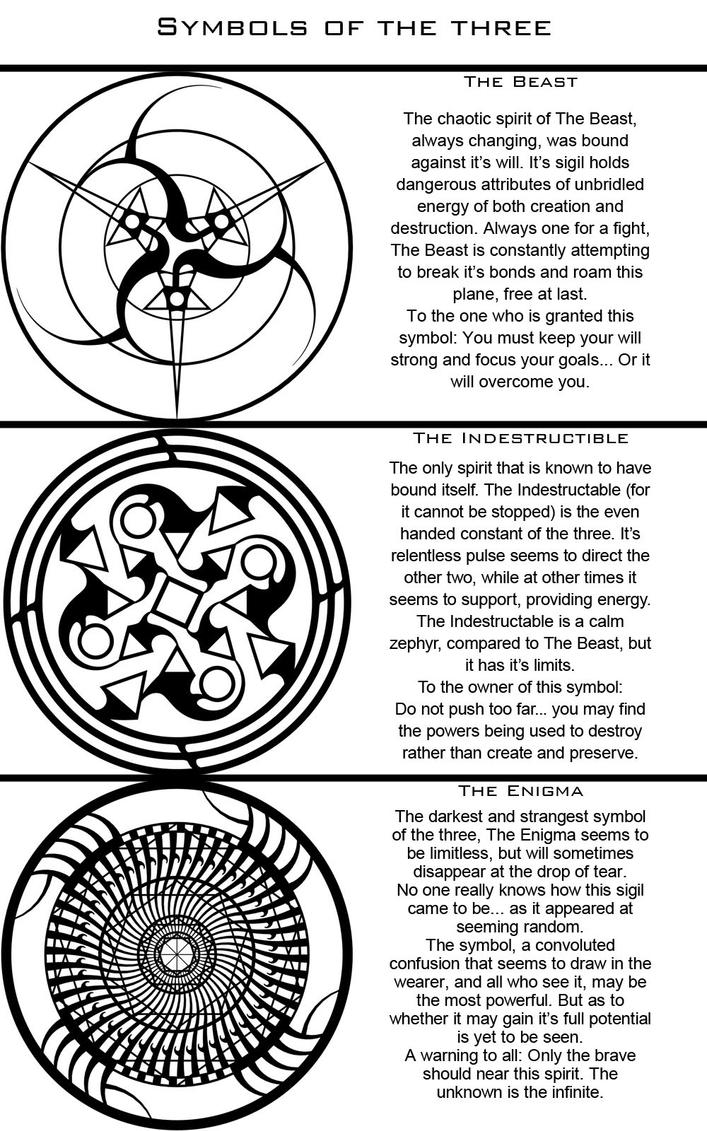 Symbols of the three by fear is spreading on deviantart symbols of the three by fear is spreading buycottarizona Choice Image