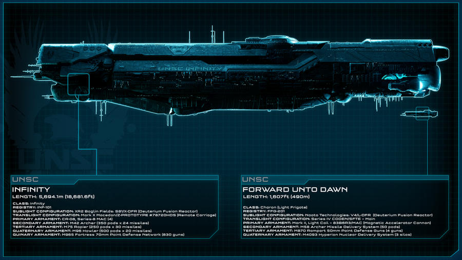 UNSC Infinity vs UNSC Forward Unto Dawn - Scale by Lopez-The-Heavy