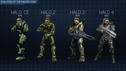 Halo 4 - Evolution of the Master Chief by Lopez-The-Heavy