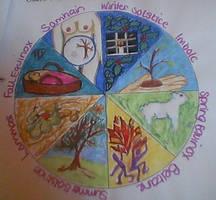 Pagan wheel of the year by FuschiaFaery