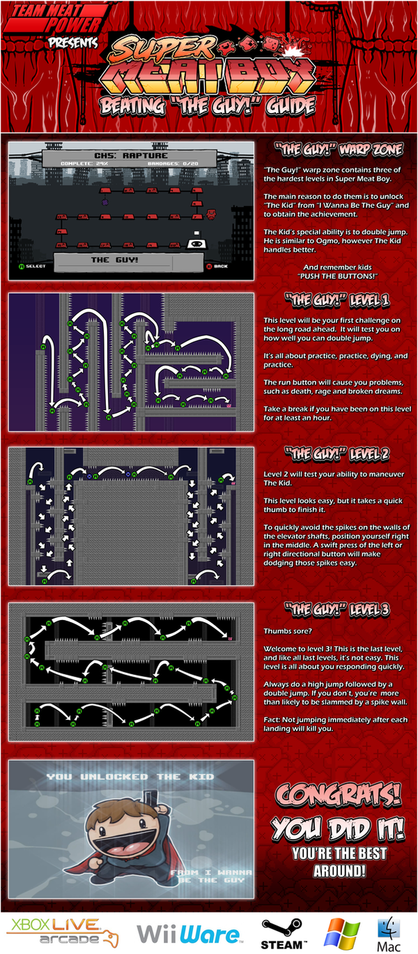 Super Meat Boy - The Guy Guide by TheInfamousTheft
