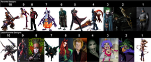 Favorite and Least Favorite Character Designs
