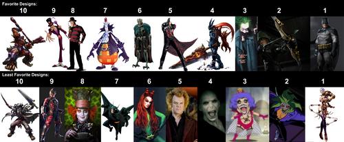 Favorite and Least Favorite Character Designs by Kurvos