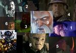 Top 10 Underrated Villains