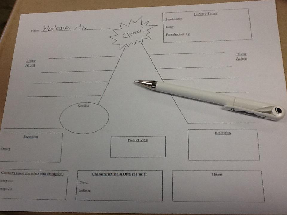 blank plot diagram by bluelioneyes on deviantart. Black Bedroom Furniture Sets. Home Design Ideas