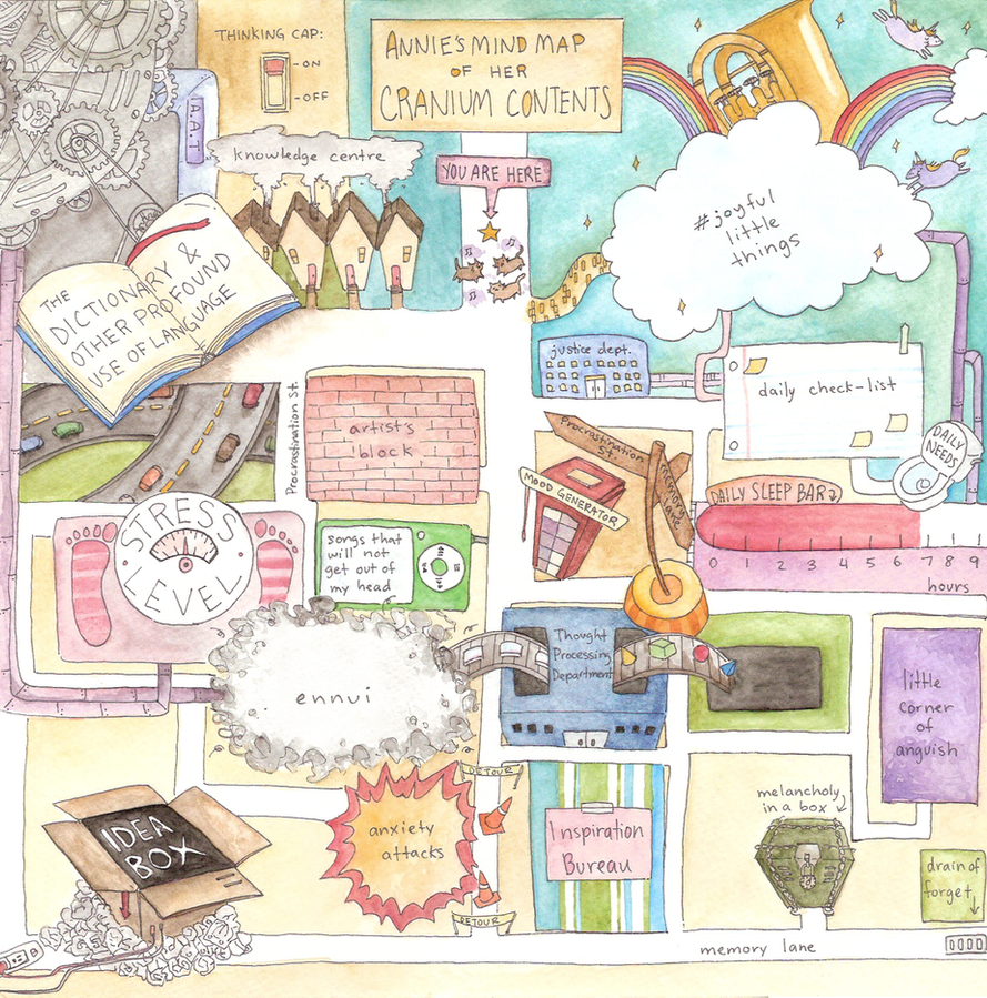 WC- Mind Map by annit-the-conqueror