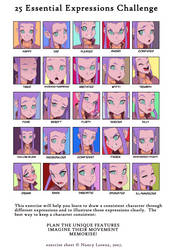 Ro Expressions Chart by Sycra