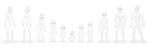 Stylized Age/Gender Comparison Chart by Sycra
