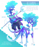 character reference: illuima