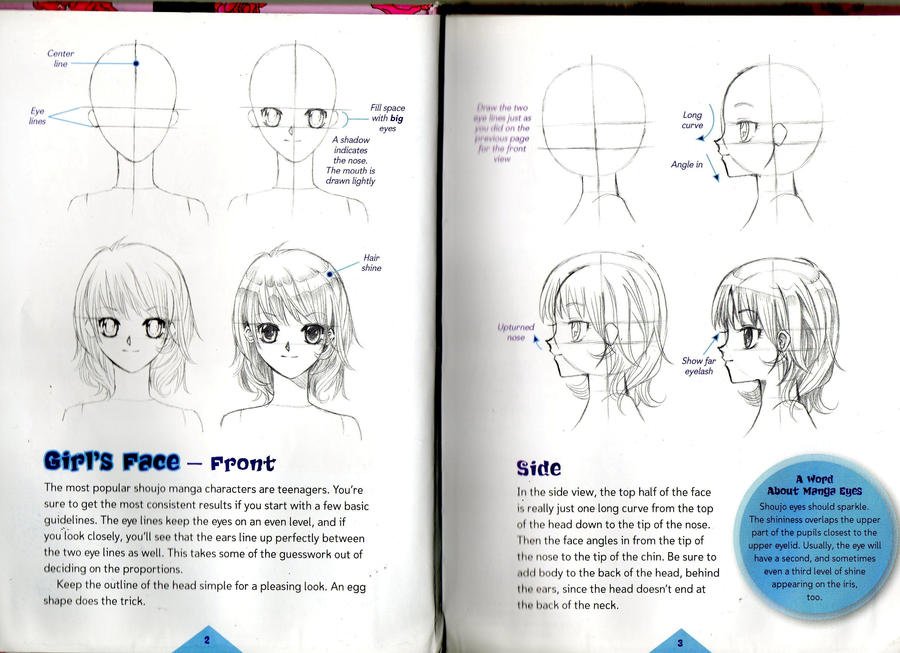 Female anime girl tutorial by serenitysasuke