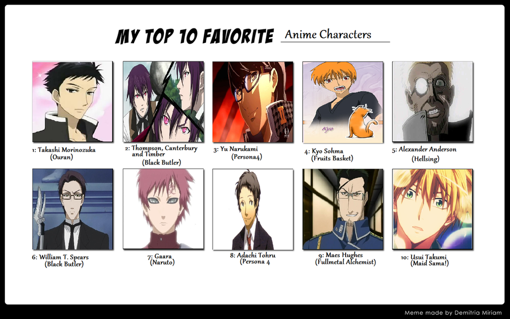 5 7 Anime Characters : Top anime characters by rikusoma on deviantart