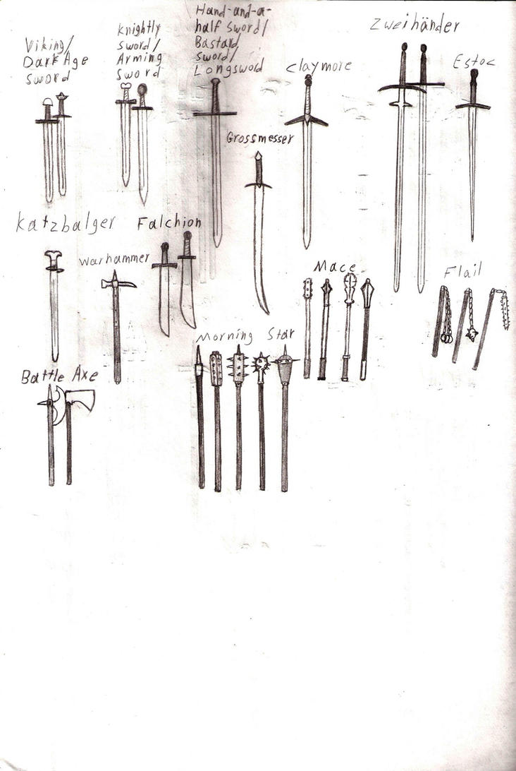 Medieval weapons ref. - swords, one-hand weapons by ...