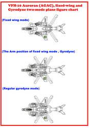 VFH-10 Auroran AGAC three mode plane figure chart by yui1107