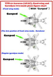 VFH-10 AGAC three mode plane figure with Gunpod by yui1107