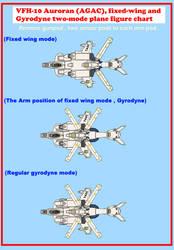 Color gunpodless VFH10 AGAC threemode plane figure by yui1107