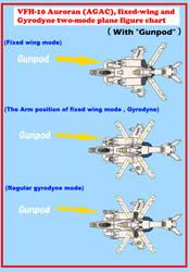 Color VFH10 AGAC threemode plane figure w Gunpod by yui1107