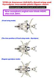 Sweepback roter blade AGAC three plane figure by yui1107