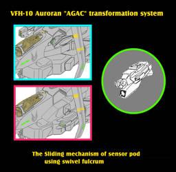 VERITECH AGAC sensor pod swivel sliding system by yui1107
