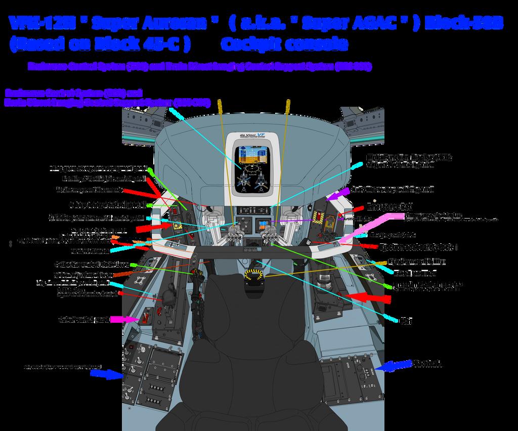 VFH-12H SuperAuroran Block50-B console panel