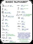 Hieroglyphic Alphabet
