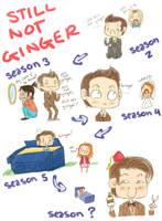 Doctor Who- Still not Ginger by Omnomnom-Monster