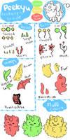 Updated Peekyu Guide