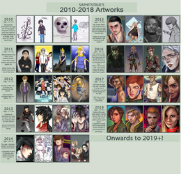IMPROVEMENT MEME! (2010-2018)