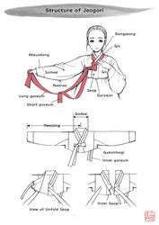 How to draw hanbok - 1 (Jeogori)