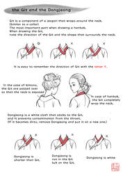 How to draw hanbok - 2 (Jeogori)