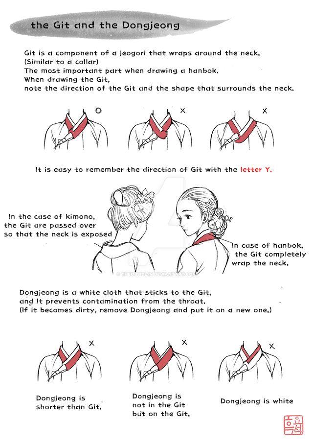 How to draw hanbok - 2 (Jeogori) by theobsidian