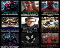Spider-Man Alignment Chart by Spider-Bat700